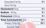 New Study Shows How Nutrition Labels Fool Us