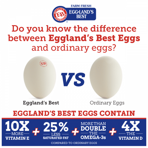 How Eggland's Best Eggs Jumpstart Your Brain and Improve Memory