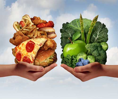 Does Dietary Quality Count More Than Quantity?