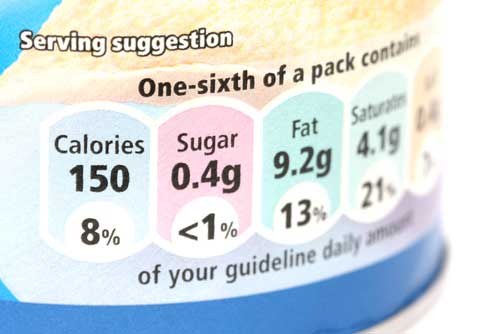 Nutrition Guidelines: Why is There So Much Conflicting Information?