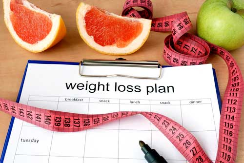 Have You Really Reached a Weight Loss Plateau?
