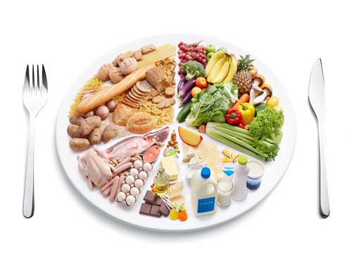 New 2015 – 2020 Dietary Guidelines Are Out - What's Changed?