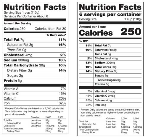 5 Ways Nutrition Labels Have Changed