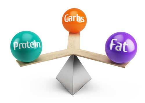 Why Macronutrient Balance is Important for Health and Fitness