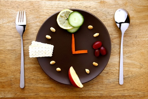 Meal Timing: For Great Fat Loss, Eat Dinner Early?