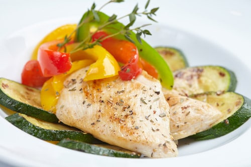 What is Meal Sequencing and Can It Help You Lose Body Fat?