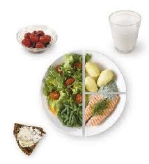portion-control plates