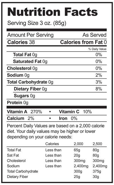 food-label-209460_thumbnail