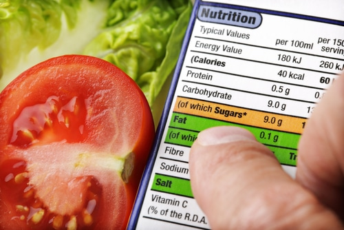 Dietary Fat: How Much Fat Should You Consume Each Day?