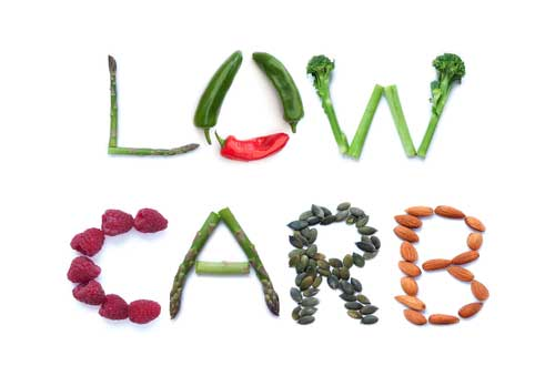 How Does a Very Low Carbohydrate Diet Affect Exercise Performance?