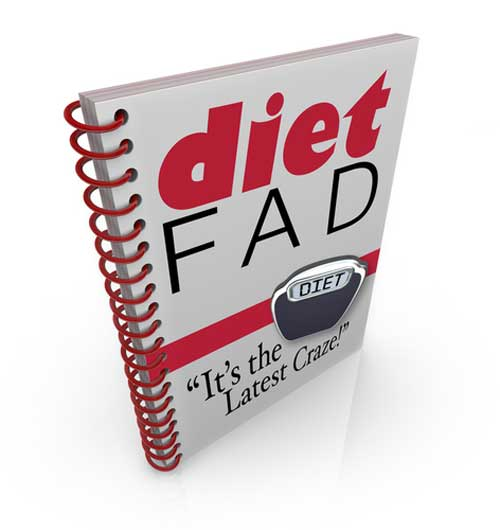How Popular Diets Compare in Terms of Weight Loss and the Drawbacks of Dieting