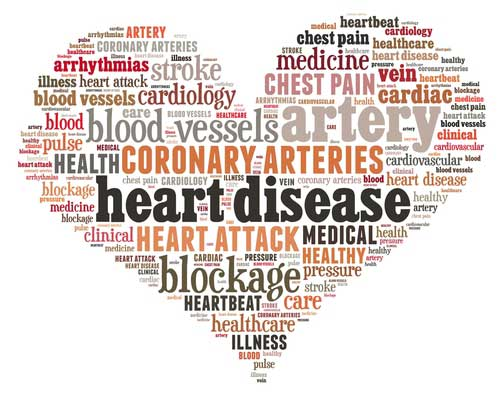 How Much Can You Lower Your Risk for Heart Disease Through Lifestyle?
