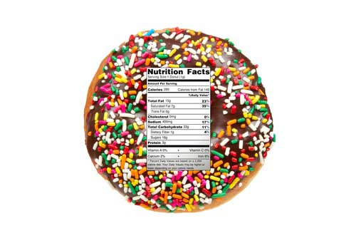 Sugar and Nutrition Labels: How They May Change