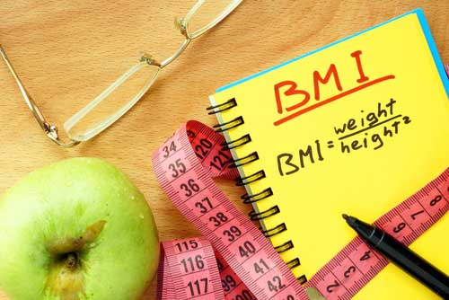 Body Weight, Bmi, Waist Size – Which is the Best Indicator of Health?