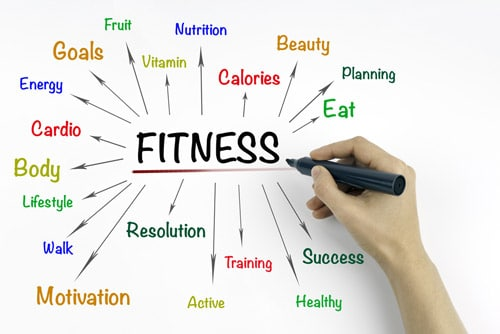 It's a New Year: Is It Time to Reexamine Your Fitness Goals?